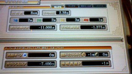 Nec_0511